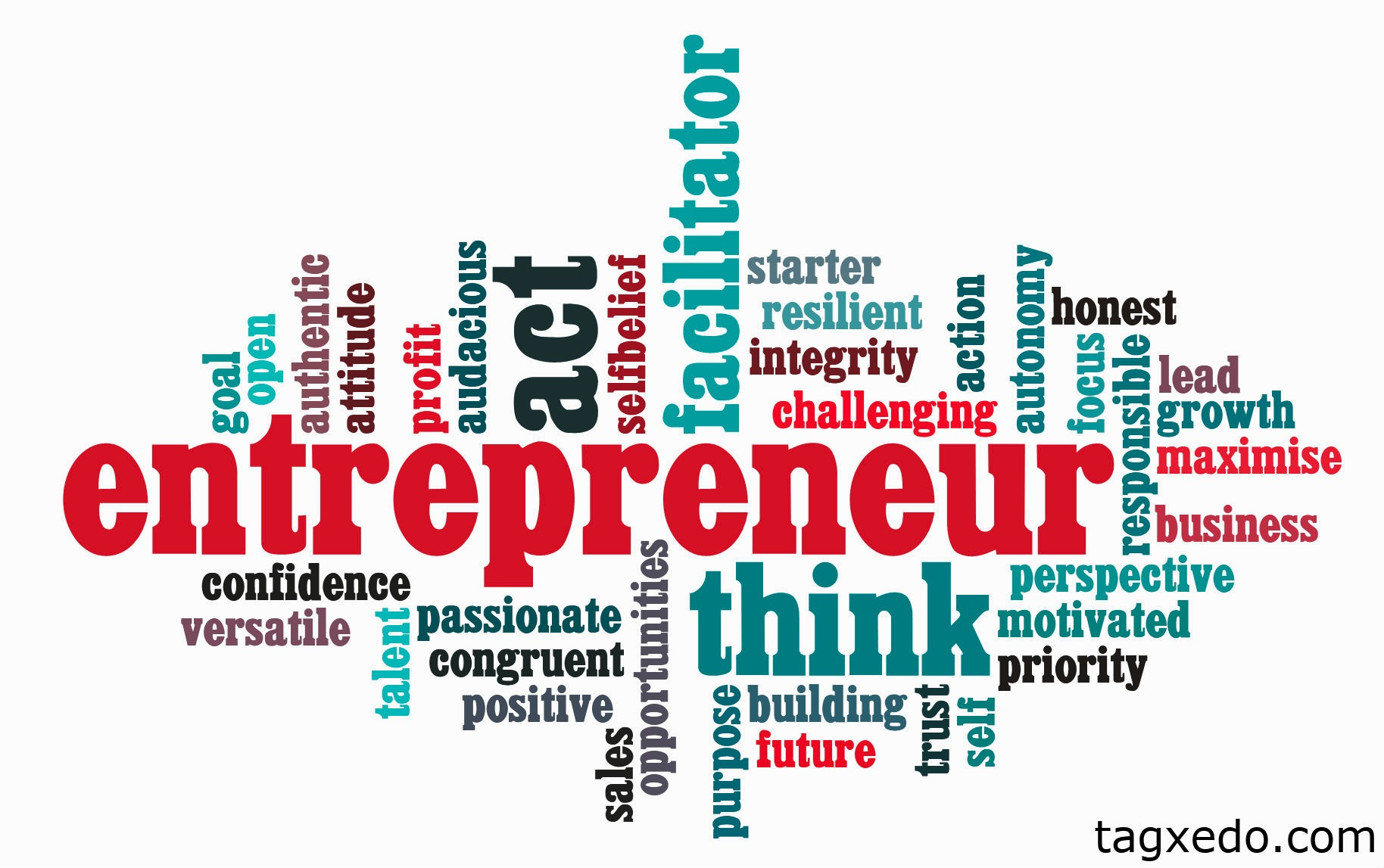 entrepreneurs personality for being successful in Are entrepreneurs born or made  so why all the talk about an entrepreneur personality being a myth one reason is the analysis of this study in the media often doesn't go further than the.
